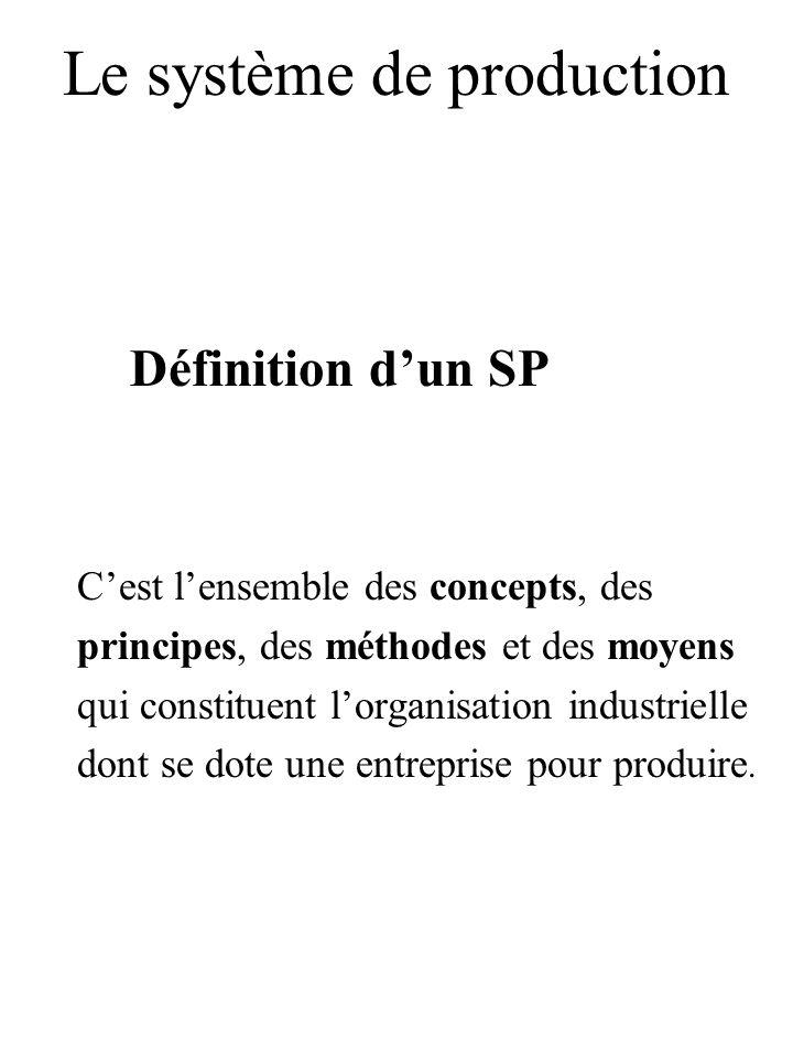 Définition dun SP Cest lensemble des concepts, des principes, des méthodes et des moyens qui constituent lorganisation industrielle dont se dote une entreprise pour produire.