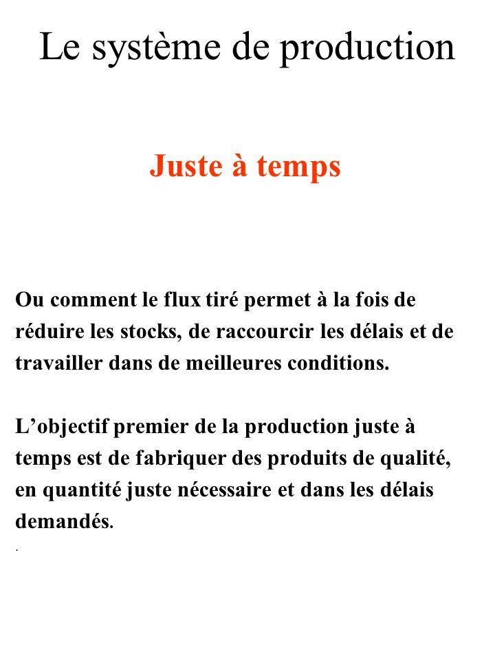 Trois principes fondamentaux dapplication 3 - Le kaizen Dictionnaire Processus damélioration continue.