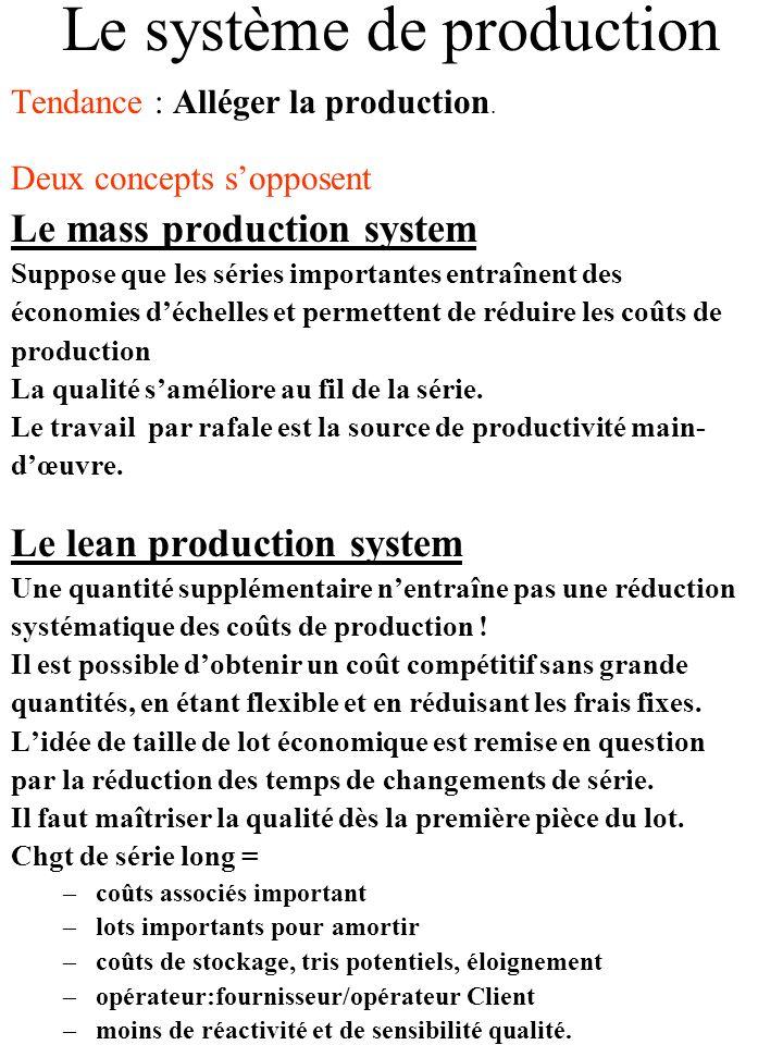 Tendance : Alléger la production.
