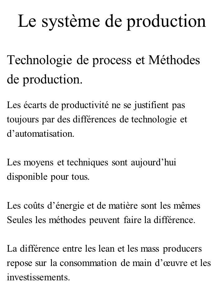 Le système de production Juste à temps Fabriquer unité par unité plutôt que par lot Permet de supprimer pratiquement les encours, daugmenter la production etde travailler dans de meilleures conditions.