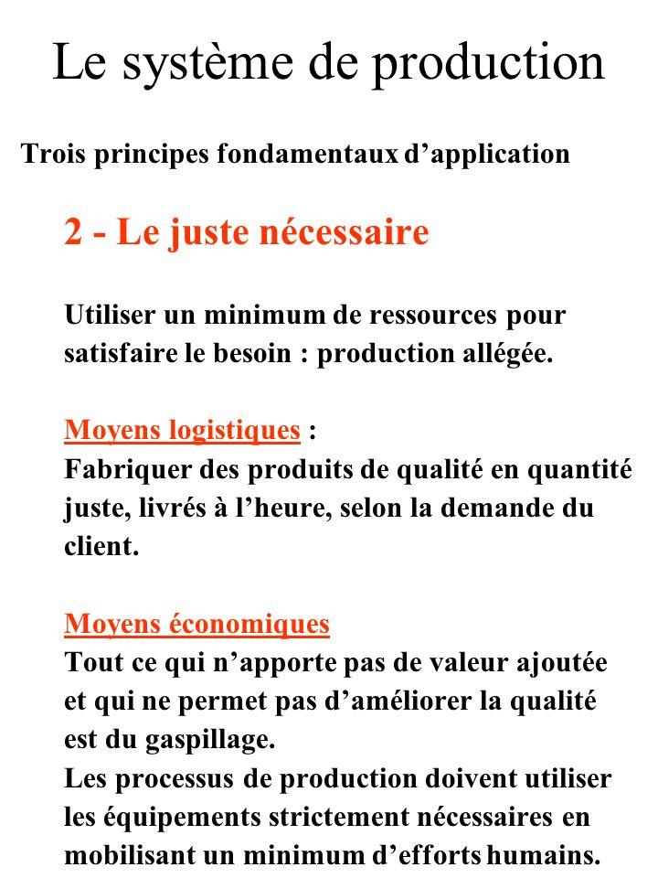Le système de production Trois principes fondamentaux dapplication 2 - Le juste nécessaire Utiliser un minimum de ressources pour satisfaire le besoin : production allégée.