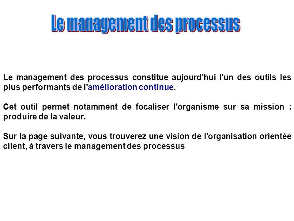 Le management des processus constitue aujourd'hui l'un des outils les plus performants de l'amélioration continue. Cet outil permet notamment de focal
