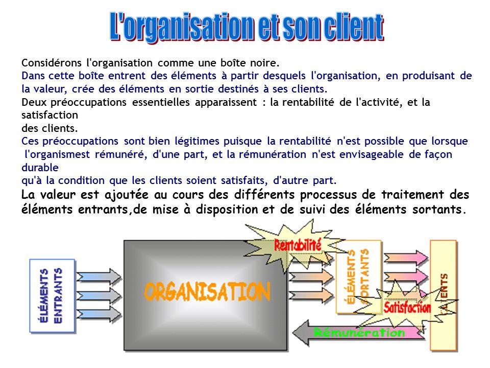 Considérons l'organisation comme une boîte noire. Dans cette boîte entrent des éléments à partir desquels l'organisation, en produisant de la valeur,