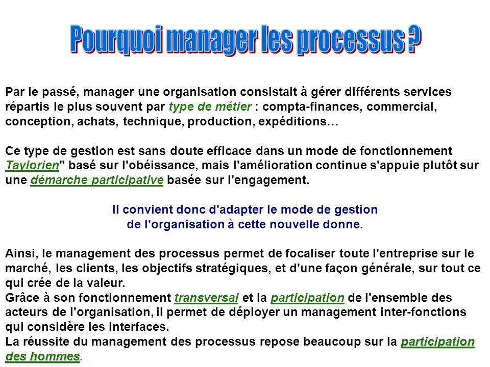 Par le passé, manager une organisation consistait à gérer différents services répartis le plus souvent par type de métier : compta-finances, commercia