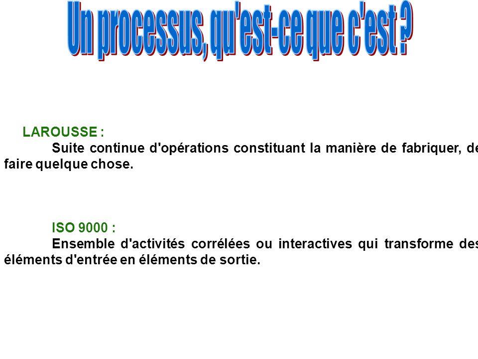LAROUSSE : Suite continue d'opérations constituant la manière de fabriquer, de faire quelque chose. ISO 9000 : Ensemble d'activités corrélées ou inter