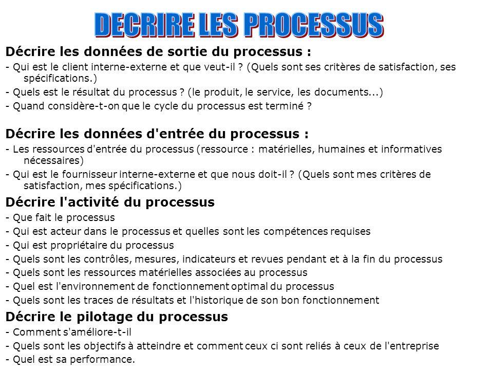 Décrire les données de sortie du processus : - Qui est le client interne-externe et que veut-il ? (Quels sont ses critères de satisfaction, ses spécif