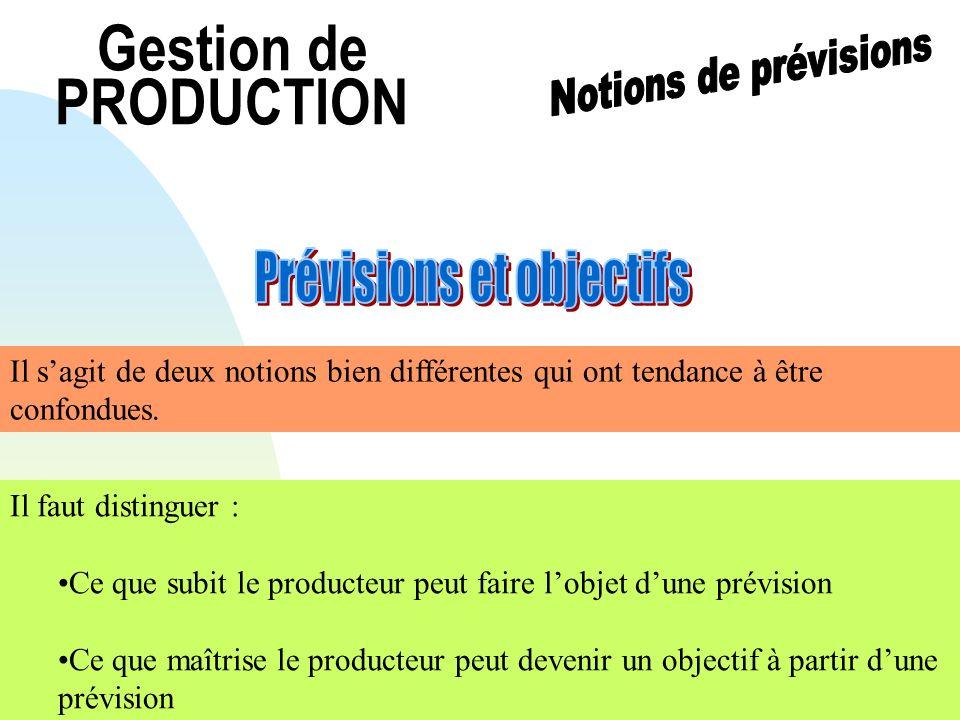 Gestion de PRODUCTION Il faut distinguer : Ce que subit le producteur peut faire lobjet dune prévision Ce que maîtrise le producteur peut devenir un o