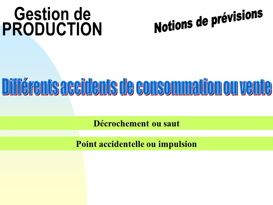 Gestion de PRODUCTION Décrochement ou saut Point accidentelle ou impulsion