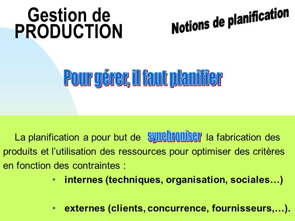 La planification a pour but de la fabrication des produits et lutilisation des ressources pour optimiser des critères en fonction des contraintes : in