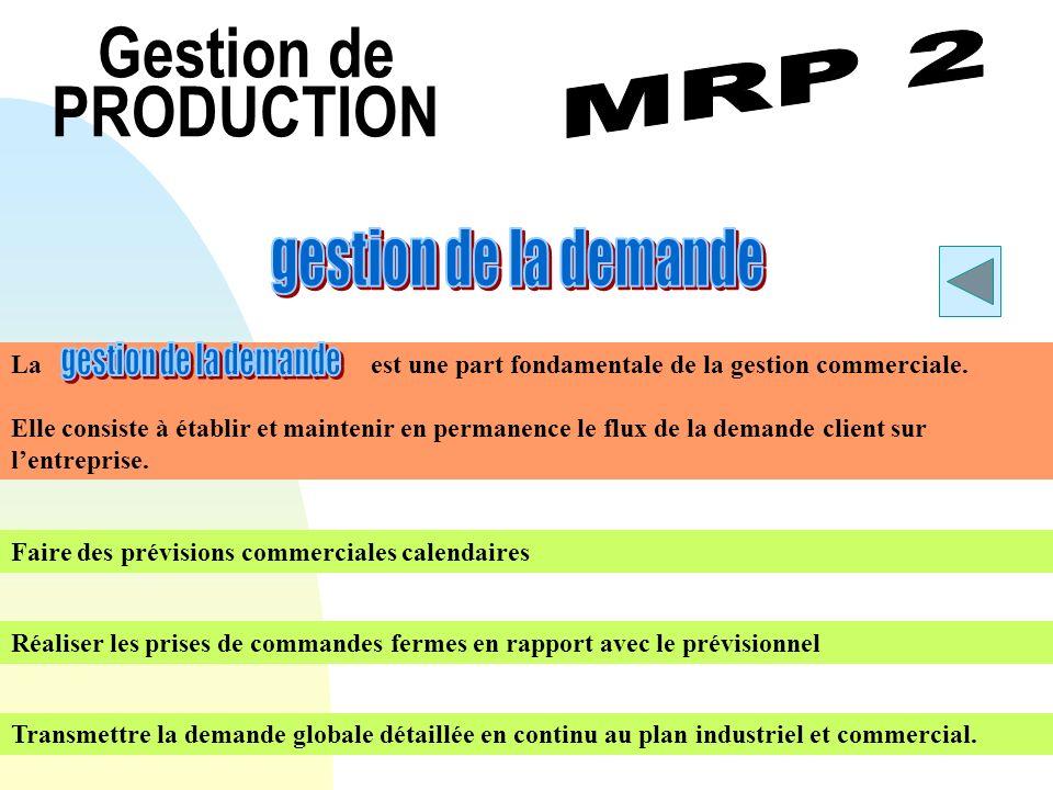 Gestion de PRODUCTION La est une part fondamentale de la gestion commerciale. Elle consiste à établir et maintenir en permanence le flux de la demande
