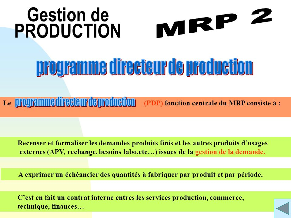 Gestion de PRODUCTION Le (PDP) fonction centrale du MRP consiste à : Recenser et formaliser les demandes produits finis et les autres produits dusages