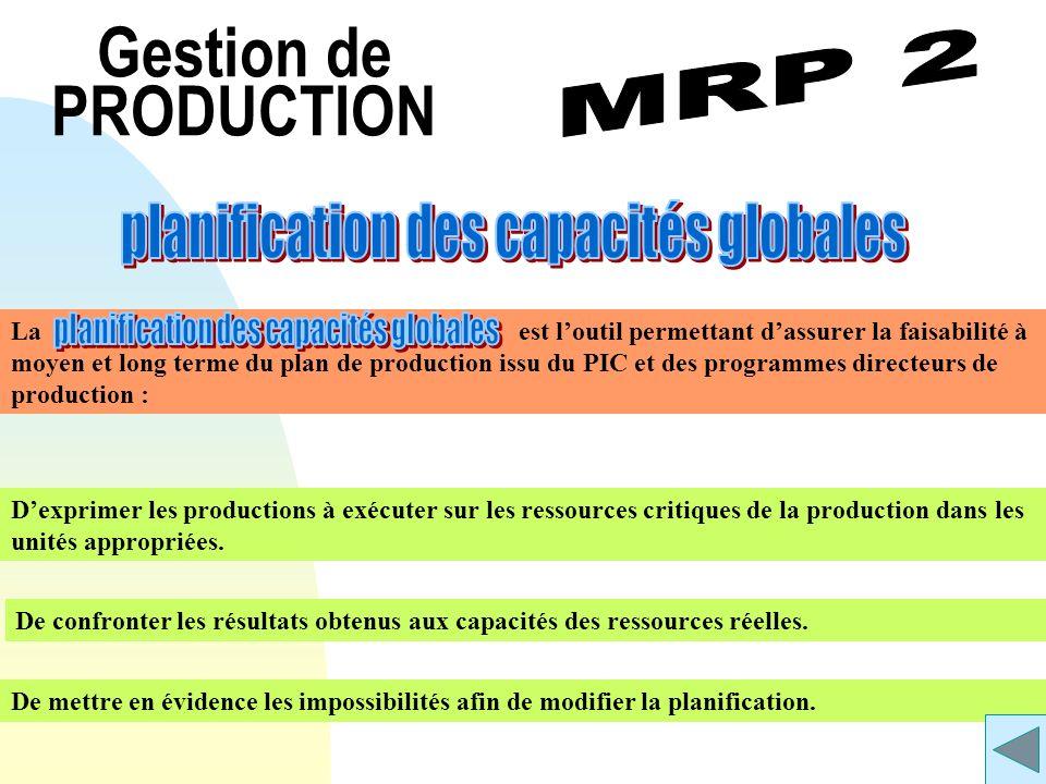 La est loutil permettant dassurer la faisabilité à moyen et long terme du plan de production issu du PIC et des programmes directeurs de production :