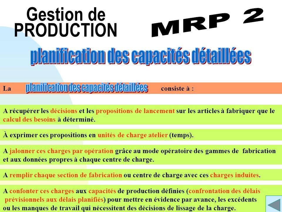 A confonter ces charges aux capacités de production définies (confrontation des délais prévisionnels aux délais planifiés) pour mettre en évidence par