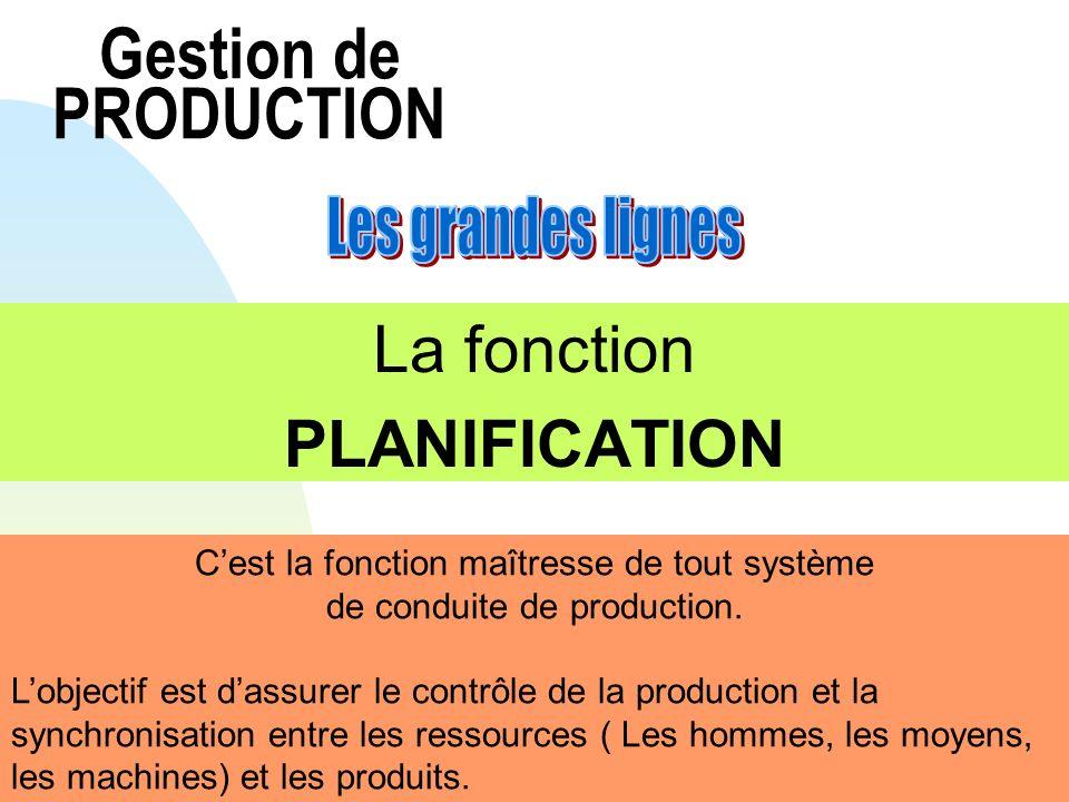 Gestion de PRODUCTION La fonction PLANIFICATION Cest la fonction maîtresse de tout système de conduite de production. Lobjectif est dassurer le contrô