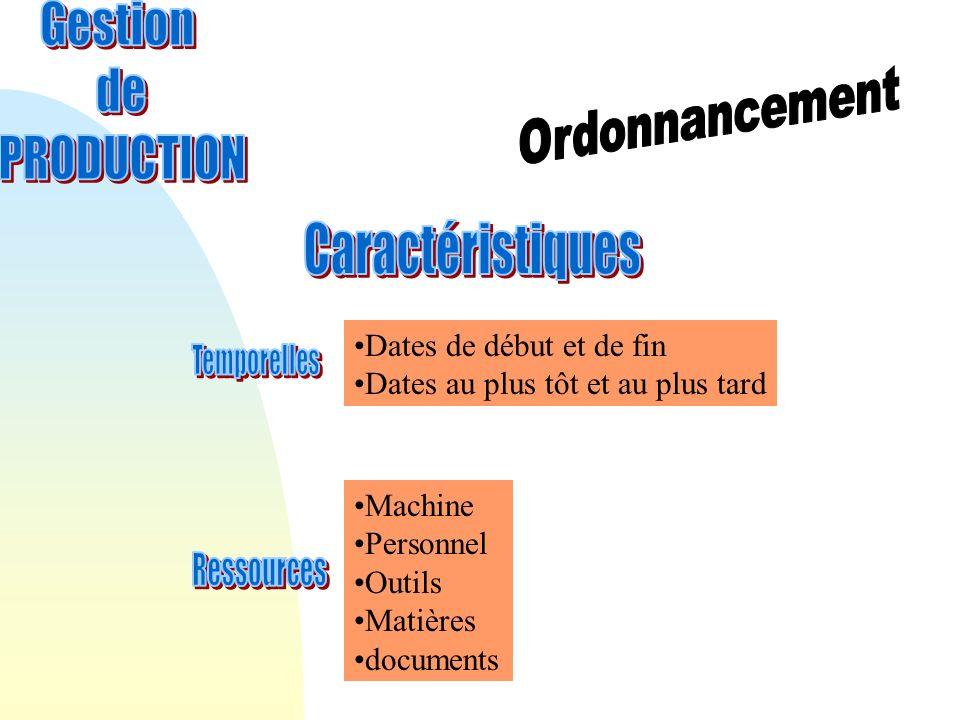 Dates de début et de fin Dates au plus tôt et au plus tard Machine Personnel Outils Matières documents