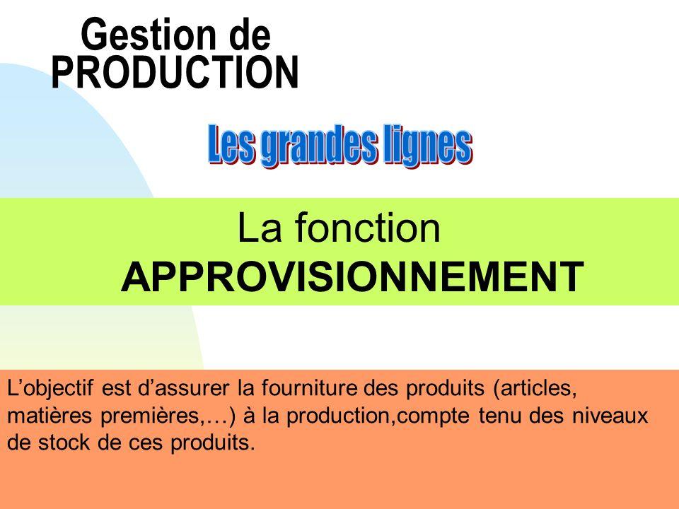 Gestion de PRODUCTION Cette fonction complète la fonction Approvisionnement en recherchant et en se procurant les approvisionnements sur les marchés nécessaires dans la qualité et le temps demandés, au meilleur coût.