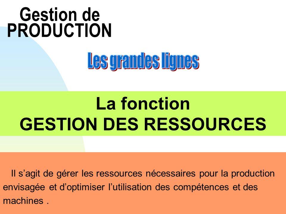 Gestion de PRODUCTION Il sagit de gérer les ressources nécessaires pour la production envisagée et doptimiser lutilisation des compétences et des mach