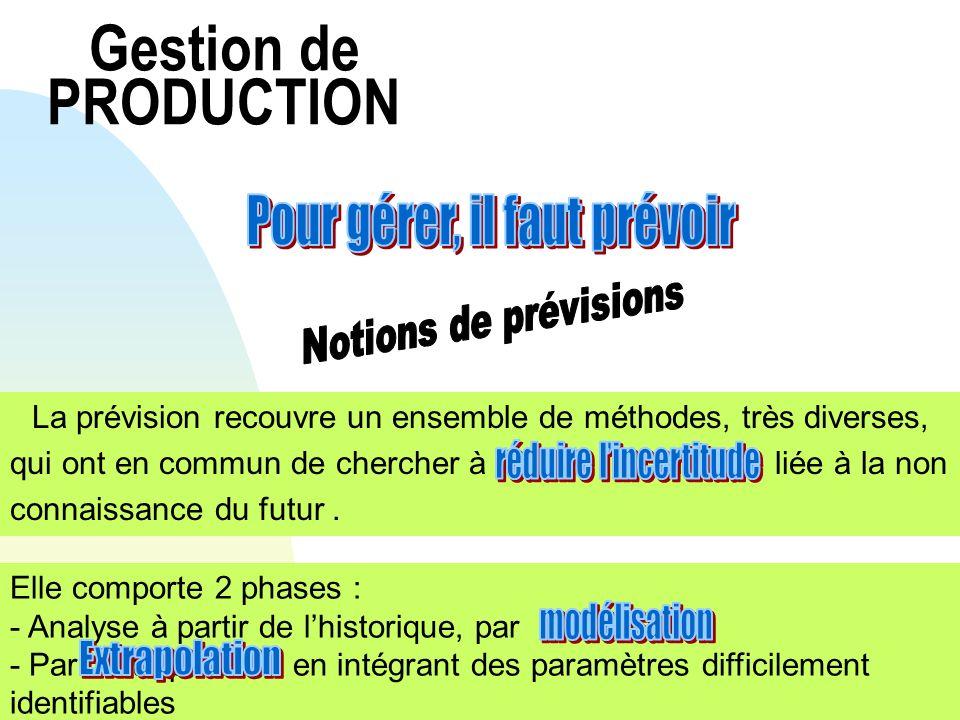 Gestion de PRODUCTION Il existe différents types de gestion de production, ce qui implique différents types de données.