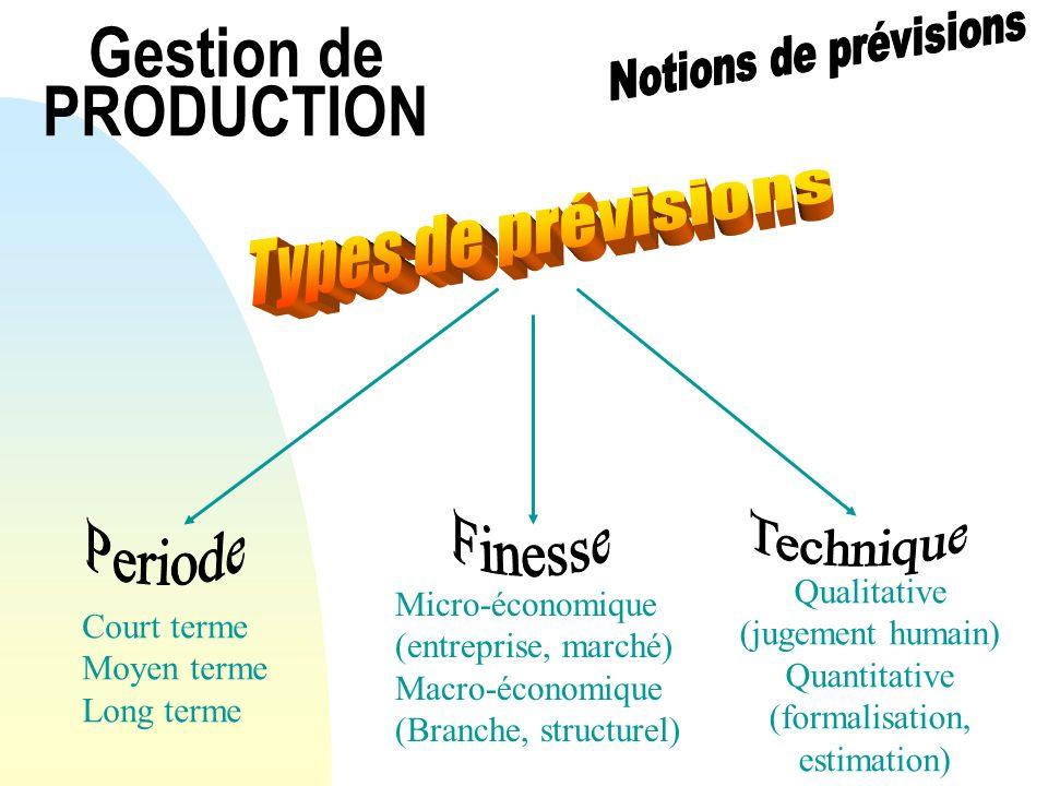 Gestion de PRODUCTION Court terme Moyen terme Long terme Micro-économique (entreprise, marché) Macro-économique (Branche, structurel) Qualitative (jug