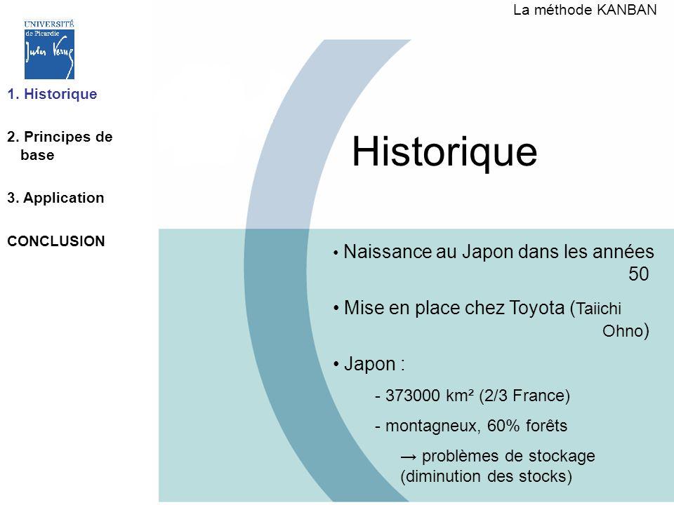 Historique Naissance au Japon dans les années 50 Mise en place chez Toyota ( Taiichi Ohno ) Japon : - 373000 km² (2/3 France) - montagneux, 60% forêts