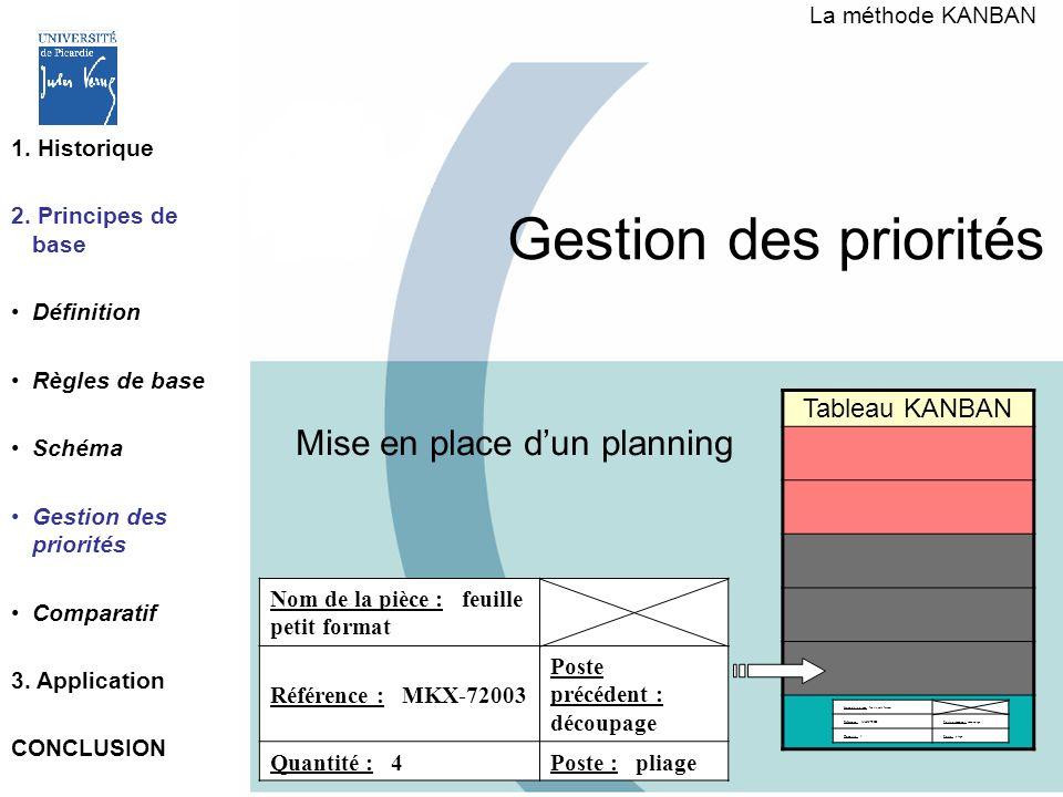Gestion des priorités Mise en place dun planning Tableau KANBAN Nom de la pièce : feuille petit format Référence : MKX-72003Poste précédent : découpag