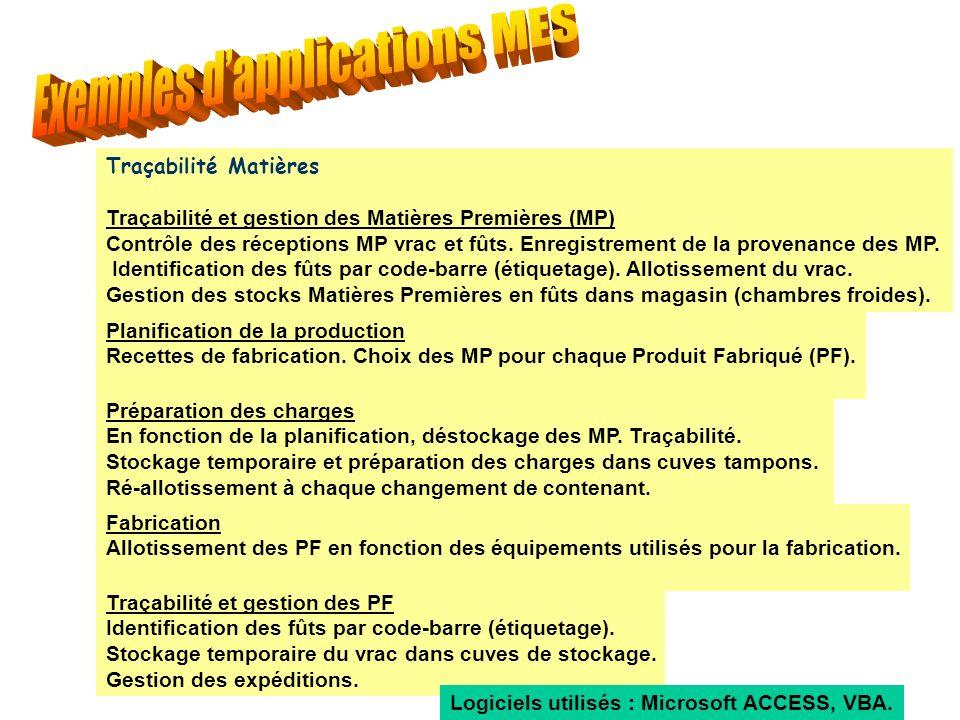 Traçabilité Matières Traçabilité et gestion des Matières Premières (MP) Contrôle des réceptions MP vrac et fûts. Enregistrement de la provenance des M