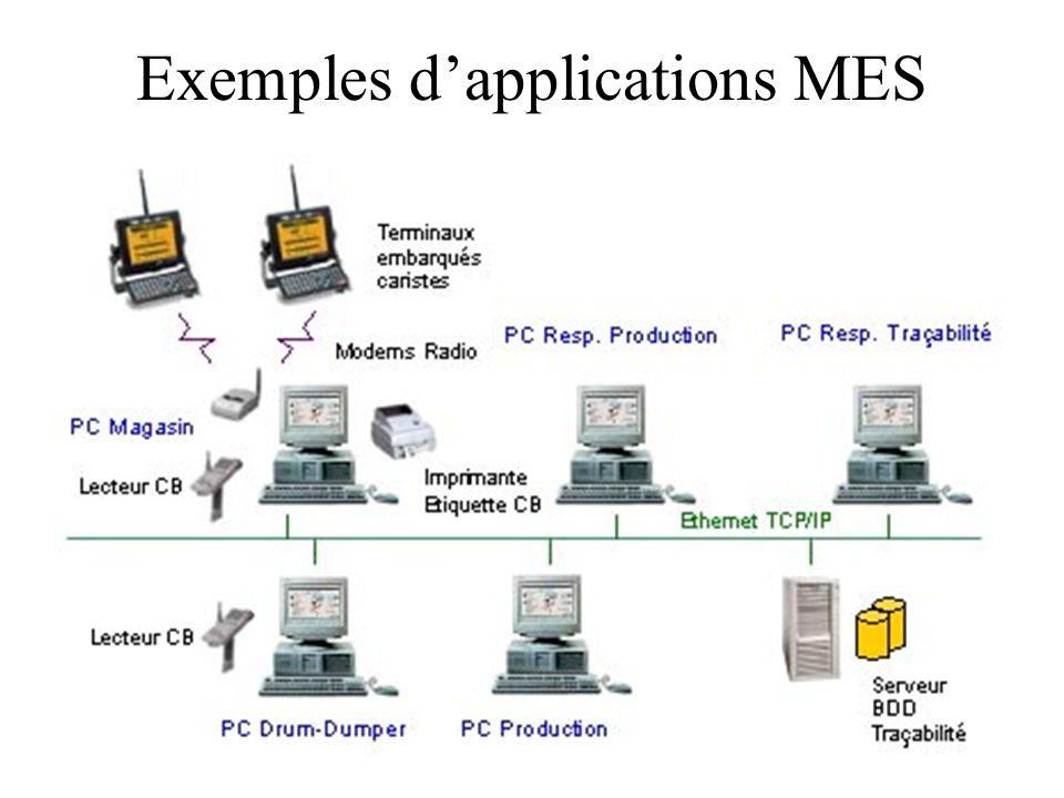 Exemples dapplications MES