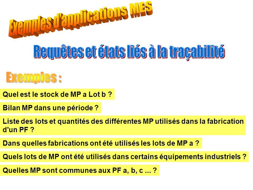 Bilan MP dans une période ? Liste des lots et quantités des différentes MP utilisés dans la fabrication d'un PF ? Dans quelles fabrications ont été ut