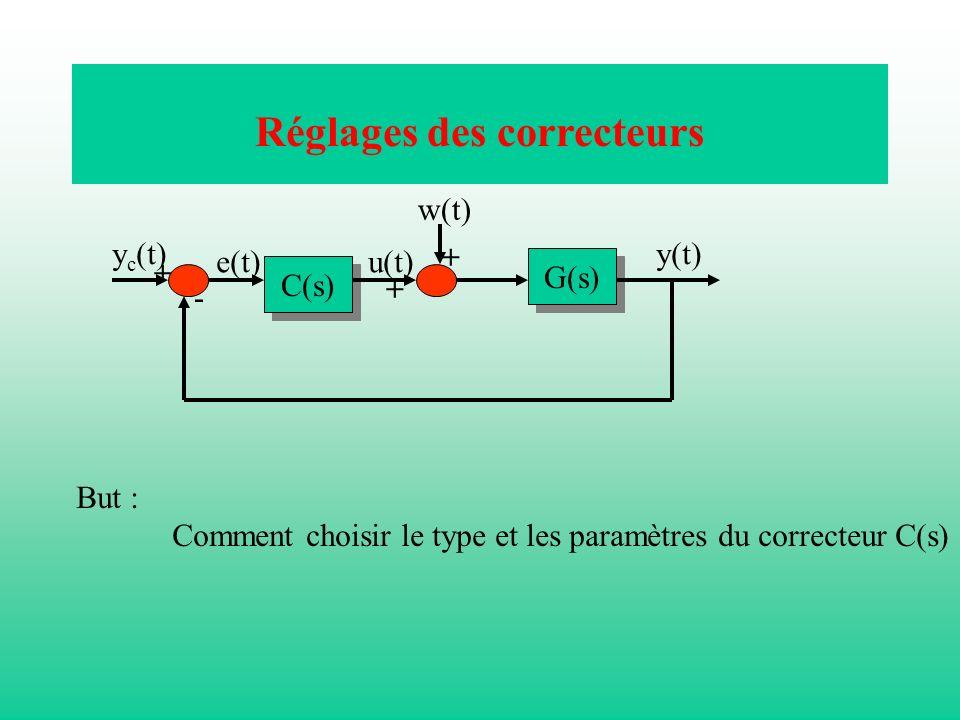 Réglages des correcteurs But : Comment choisir le type et les paramètres du correcteur C(s) C(s) G(s) y c (t) w(t) u(t) y(t) - + + + e(t)