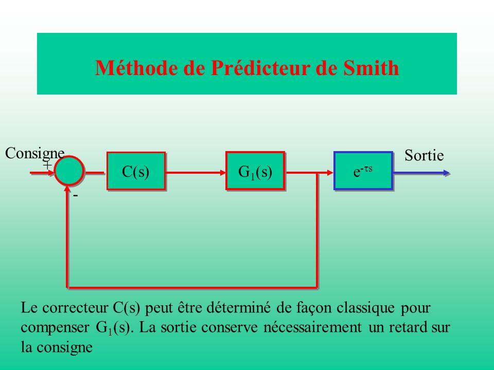 Méthode de Prédicteur de Smith C(s) e - s - + Consigne Sortie G 1 (s) Le correcteur C(s) peut être déterminé de façon classique pour compenser G 1 (s)