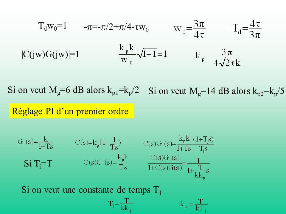 T d w 0 =1 - =- /2+ /4- w 0 |C(jw)G(jw)|=1 Si on veut M g =6 dB alors k p1 =k p /2 Si on veut M g =14 dB alors k p2 =k p /5 Réglage PI dun premier ord
