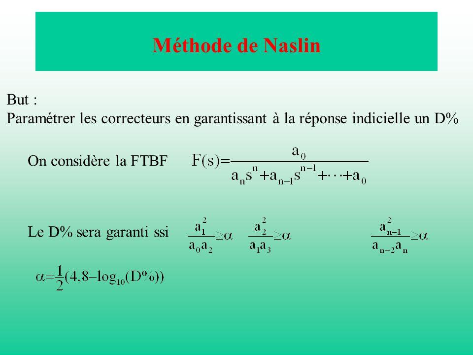 Méthode de Naslin But : Paramétrer les correcteurs en garantissant à la réponse indicielle un D% On considère la FTBF Le D% sera garanti ssi
