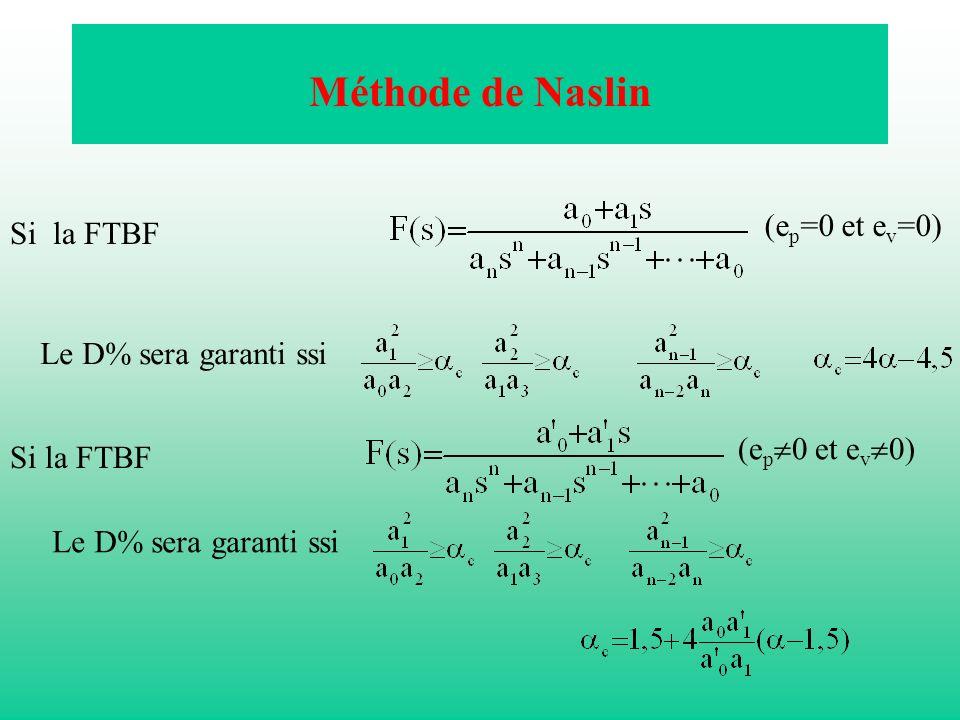 Méthode de Naslin Si la FTBF Le D% sera garanti ssi (e p =0 et e v =0) Le D% sera garanti ssi Si la FTBF (e p 0 et e v 0)