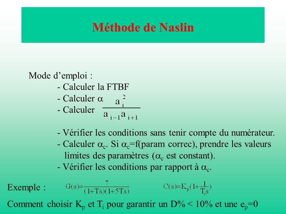 Méthode de Naslin Mode demploi : - Calculer la FTBF - Calculer - Vérifier les conditions sans tenir compte du numérateur. - Calculer c. Si c =f(param