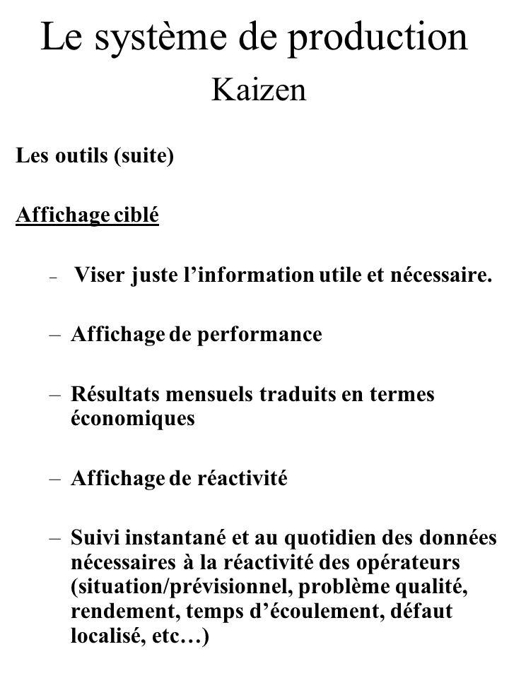 Le système de production Kaizen Les outils (suite) Affichage ciblé – Viser juste linformation utile et nécessaire. –Affichage de performance –Résultat
