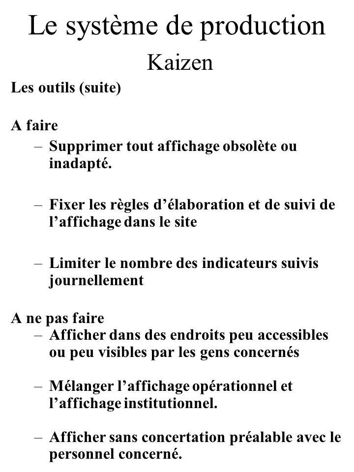 Le système de production Kaizen Les outils (suite) A faire –Supprimer tout affichage obsolète ou inadapté. –Fixer les règles délaboration et de suivi