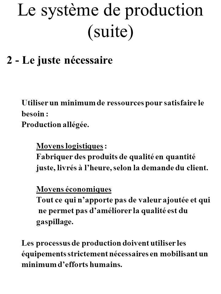 Le système de production (suite) 2 - Le juste nécessaire Utiliser un minimum de ressources pour satisfaire le besoin : Production allégée. Moyens logi