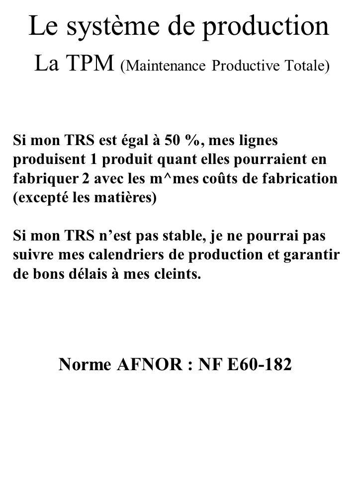 Le système de production La TPM (Maintenance Productive Totale) Norme AFNOR : NF E60-182 Si mon TRS est égal à 50 %, mes lignes produisent 1 produit q
