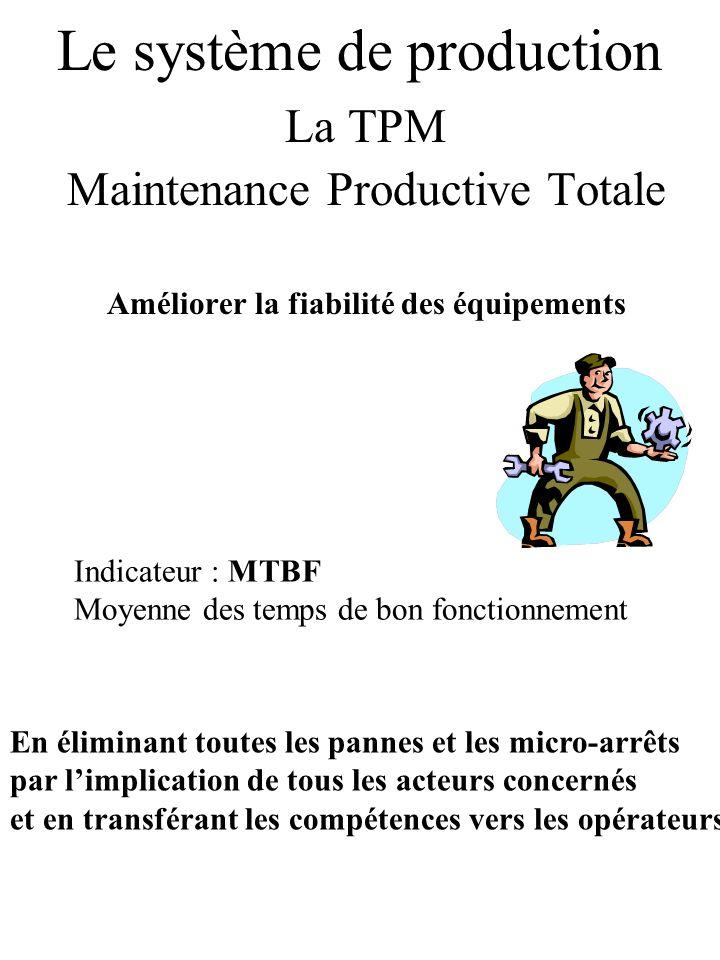 Le système de production La TPM Maintenance Productive Totale Améliorer la fiabilité des équipements Indicateur : MTBF Moyenne des temps de bon foncti