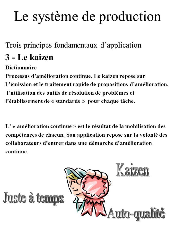 Trois principes fondamentaux dapplication 3 - Le kaizen Dictionnaire Processus damélioration continue. Le kaizen repose sur l émission et le traitemen