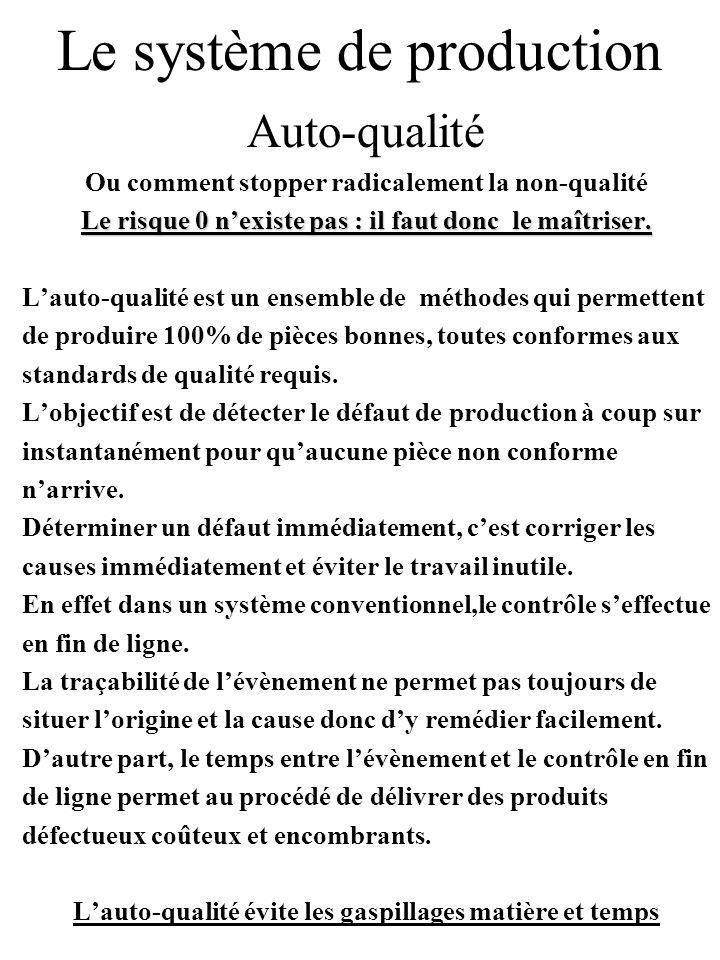 Auto-qualité Ou comment stopper radicalement la non-qualité Le risque 0 nexiste pas : il faut donc le maîtriser. Lauto-qualité est un ensemble de méth