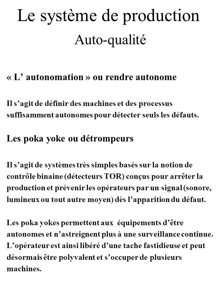 Le système de production Auto-qualité « L autonomation » ou rendre autonome Il sagit de définir des machines et des processus suffisamment autonomes p