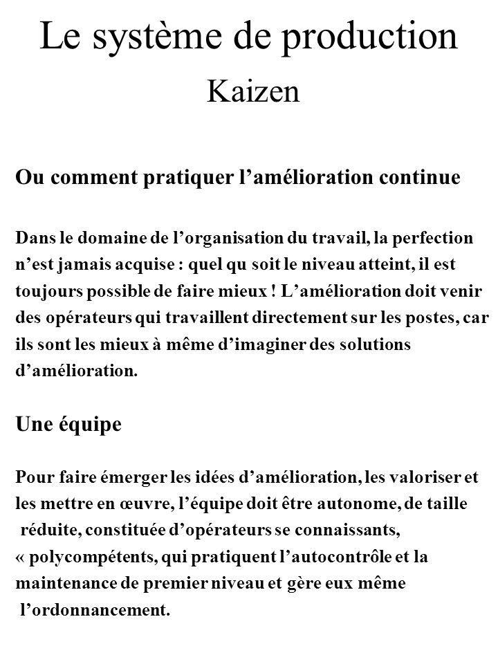 Le système de production Kaizen Ou comment pratiquer lamélioration continue Dans le domaine de lorganisation du travail, la perfection nest jamais acq