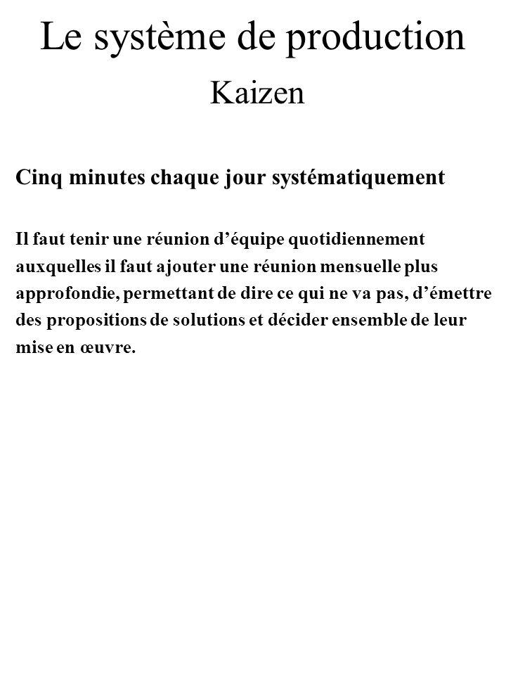 Le système de production Kaizen Cinq minutes chaque jour systématiquement Il faut tenir une réunion déquipe quotidiennement auxquelles il faut ajouter
