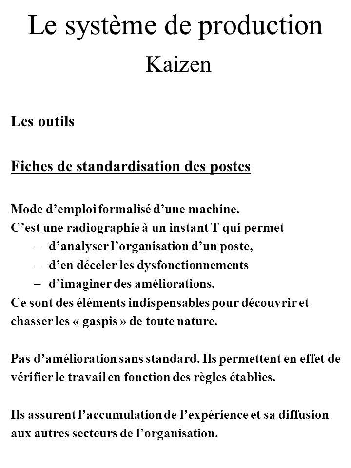 Le système de production Kaizen Les outils Fiches de standardisation des postes Mode demploi formalisé dune machine. Cest une radiographie à un instan