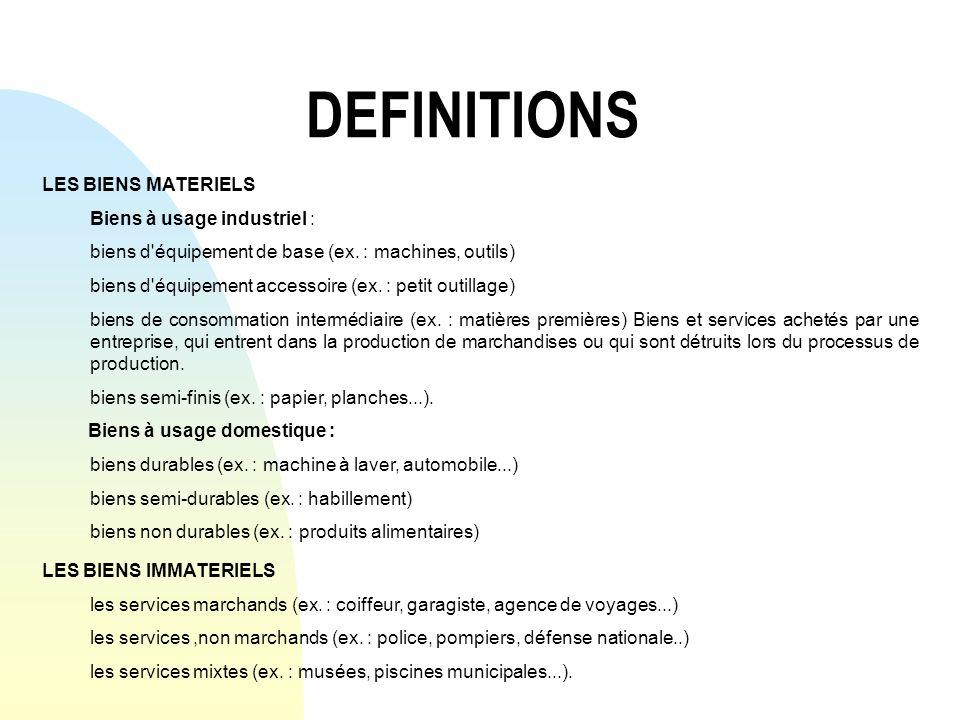 DEFINITIONS LES BIENS MATERIELS Biens à usage industriel : biens d'équipement de base (ex. : machines, outils) biens d'équipement accessoire (ex. : pe