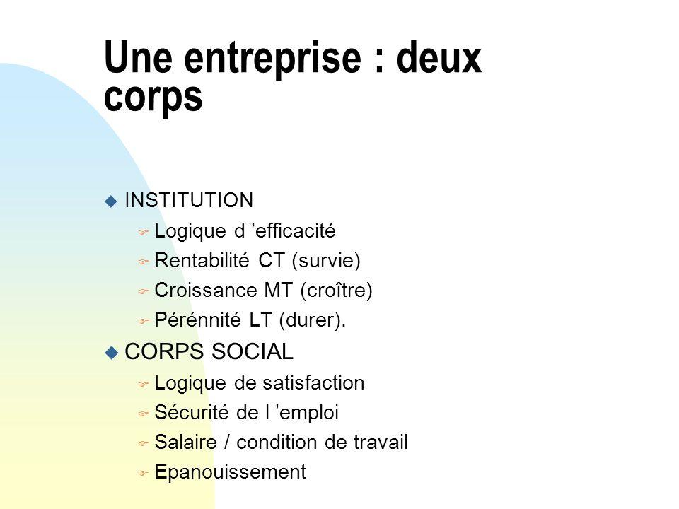 Une entreprise : deux corps u INSTITUTION F Logique d efficacité F Rentabilité CT (survie) F Croissance MT (croître) F Pérénnité LT (durer). u CORPS S