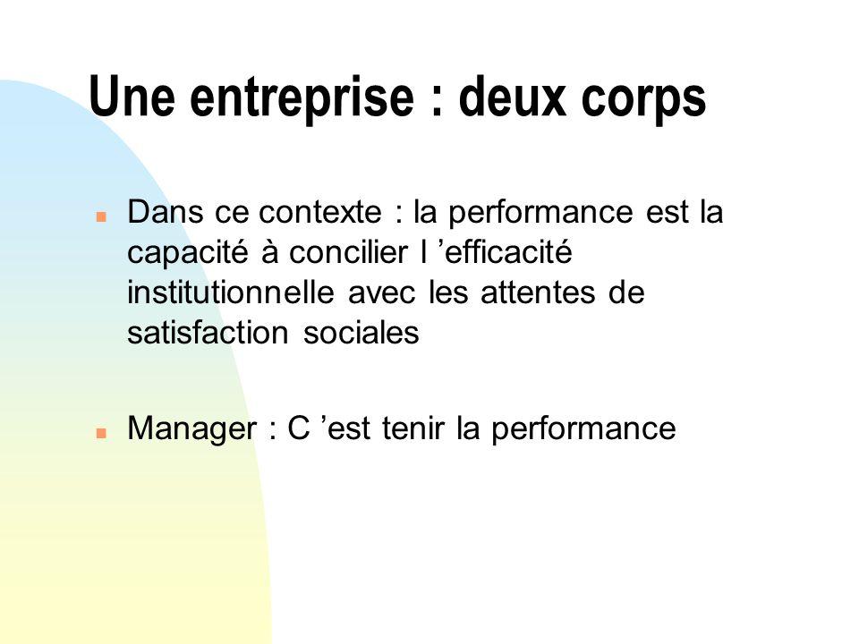 Une entreprise : deux corps n Dans ce contexte : la performance est la capacité à concilier l efficacité institutionnelle avec les attentes de satisfa