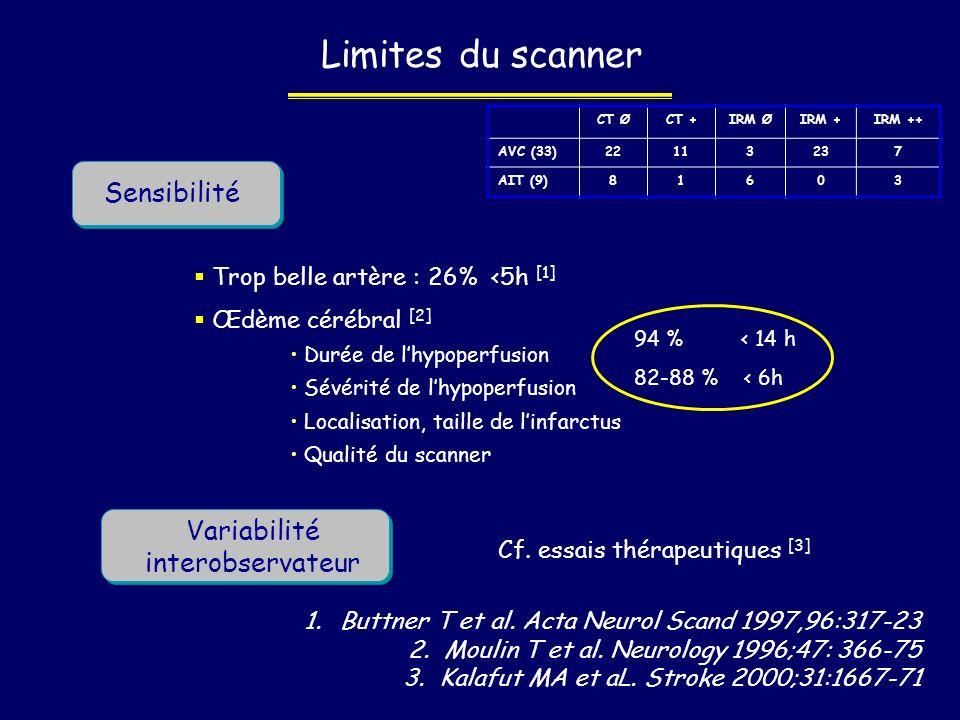 Limites du scanner Sensibilité Trop belle artère : 26% <5h [1] Œdème cérébral [2] Durée de lhypoperfusion Sévérité de lhypoperfusion Localisation, tai