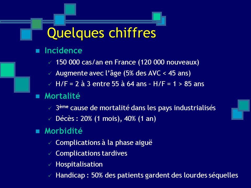 Quelques chiffres Incidence 150 000 cas/an en France (120 000 nouveaux) Augmente avec lâge (5% des AVC < 45 ans) H/F = 2 à 3 entre 55 à 64 ans – H/F =